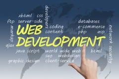 Web Development Stock Photos