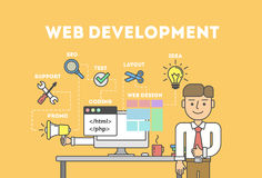 Web development concept. Businessman standing next to table with computer. Idea of coding and programming Stock Images