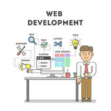 Web development concept. Businessman standing on white background next to table with computer. Idea of coding and programming Royalty Free Stock Photos