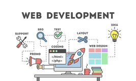 Web development concept. Stock Photos