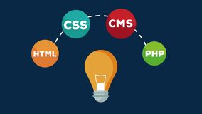 Web development ideas HD animation