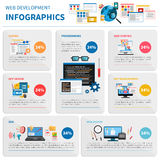 Web Development Infographic Set Stock Image