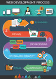 Web Development Process. Web Development Process with business icons Stock Photography