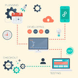 Web Development Process. Set of Web Development Process Vector Icons and Illustrations.Illustration in Infographic Style Stock Photography
