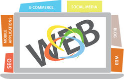The web. Digital marketing on the Internet Stock Photography