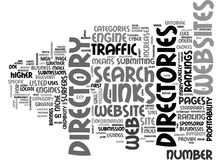 Web Directories Increase Traffic And Profitability Word Cloud Royalty Free Stock Photos