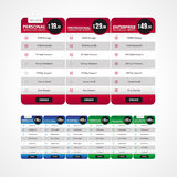 Web Element - Pricing Table. This template are serve in full layer with 3 color themes, include .jpg, .png, .psd, .eps for each table Stock Photography