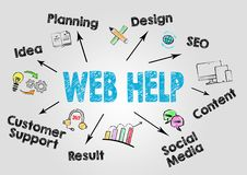 Web Help, website development Concept. Chart with keywords and icons on gray background Stock Image