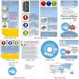 Web inmóvil Foto de archivo libre de regalías