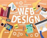 Web-Konzept des Entwurfes Lizenzfreies Stockbild
