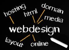 Web-Konzept des Entwurfesbild Lizenzfreies Stockfoto