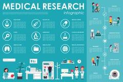 Web lisa da investigação médica infographic Ícones interiores do vetor do hospital do doutor Therapy First Aid da clínica Opções  ilustração stock