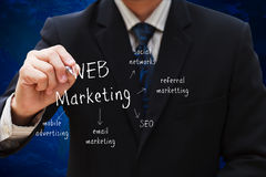 Web Marketing Royalty Free Stock Photo