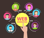 Web marketing. Infographic colorful illustration of web marketing with professional team of SEO SMO SMM SERM and PR Royalty Free Stock Images
