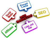Web marketing promotion. Web site promotion and marketing using mailing lists search engine optimization, links building, social media promotion and affiliate Stock Image