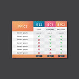 Web pricing table design Royalty Free Stock Photo