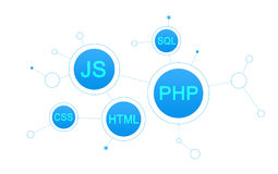 Web Programming Languages Royalty Free Stock Images