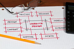 Web Project Stock Image
