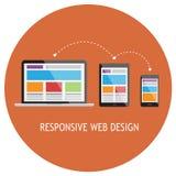 Web responsiva design3 Fotos de Stock Royalty Free