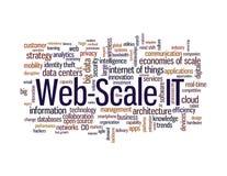 Web-schaal het woordwolk Royalty-vrije Stock Afbeeldingen
