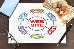 Web site concept royalty free stock image