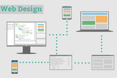 Web site development. Illustration of stages of development responsive website, with different devices Royalty Free Stock Photos