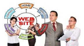 Web site do esquema da escrita do homem Imagem de Stock Royalty Free