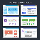 Web site page templates, layouts, website wireframes vector set. Web site page templates, layouts, website wireframes vector. Set of architecture webpage Stock Photography