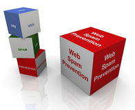 Web spam prevention Stock Images