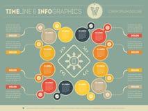Web Template for circle diagram or presentation. Business concep Stock Photos