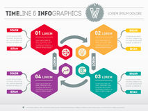 Web Template for circle diagram or presentation. Business concep Royalty Free Stock Image