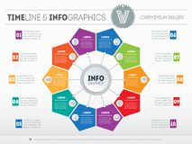 Web Template for circle diagram or presentation. Business infographics concept with 10 options. Vector infographic of technology stock illustration
