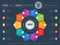 Web Template for circle diagram or presentation. Business infogr. Aphics concept with 10 options. Part of the report with icons set. Vector infographic of Stock Photography