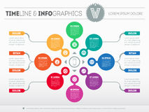 Web Template for circle diagram or presentation with icons. Busi Royalty Free Stock Photos