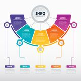 Web Template of a circle info chart, diagram or presentation. Bu. Siness presentation or infographics concept with 5 options. Vector infographic of technology or Stock Images