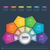 Web Template of a circle info chart, diagram or presentation. Ve. Ctor infographic of technology or education process with 6 steps. Business presentation or Royalty Free Stock Photo