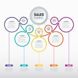 Web Template of a sales pipeline, purchase funnel, sales funnel,. Info chart or diagram. Vector infographic of technology or education process. Part of the Royalty Free Stock Photography
