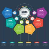 Web Template of a sales pipeline, purchase funnel, sales funnel, Stock Images