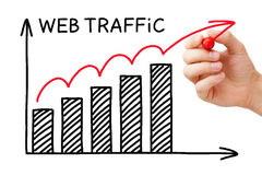 Web Traffic Graph Concept. Hand drawing Web Traffic graph concept with marker on transparent wipe board Stock Photo