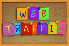 Web Traffic Internet Concept Royalty Free Stock Image