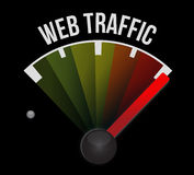 Web traffic speedometer Stock Photography