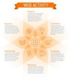 Webactiviteit Stock Foto