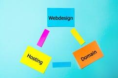 Webdesign хозяйничая, домен соединилось, надпись на покрашенных стикерах, структура вебсайта стоковая фотография rf