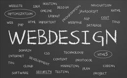 Webdesign begrepp Arkivfoto