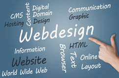 Webdesign Concept Stock Photos