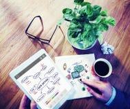 Webdesign-Ideen-Kreativitäts-Programmierungsnetzwerk-Software Conc Lizenzfreie Stockfotografie