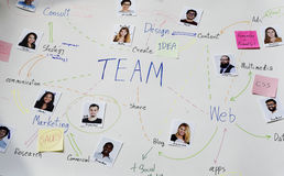 Webdesign zufriedener Team Member Colleagues Planning Stockbild