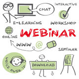 Webinar Concept, education. Webinar, Web conferencing is a service that allows conferencing events to be shared with remote locations royalty free illustration