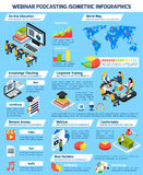 Webinar Infographic Set. With knowledge test and teamwork symbols isometric vector illustration Royalty Free Stock Photos