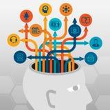 Webinar Training Online Education Brainstorm Stock Photography